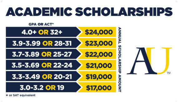 Financing Your Education - Augustana University, Sioux Falls, SD