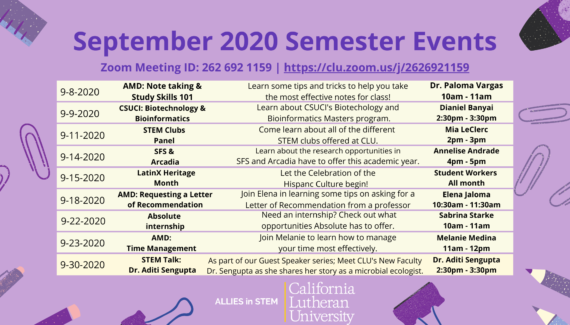 Festival of Scholars | ALLIES in STEM at Cal Lutheran