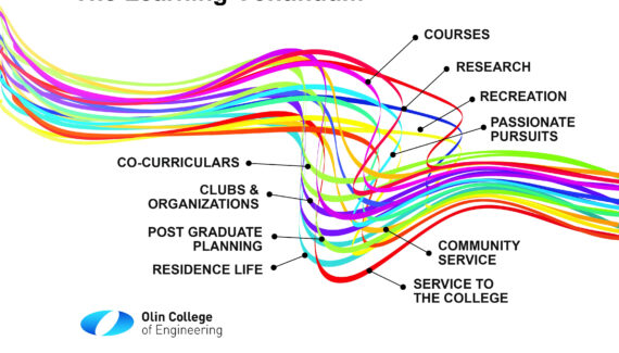 Student Affairs and Resources | Olin College