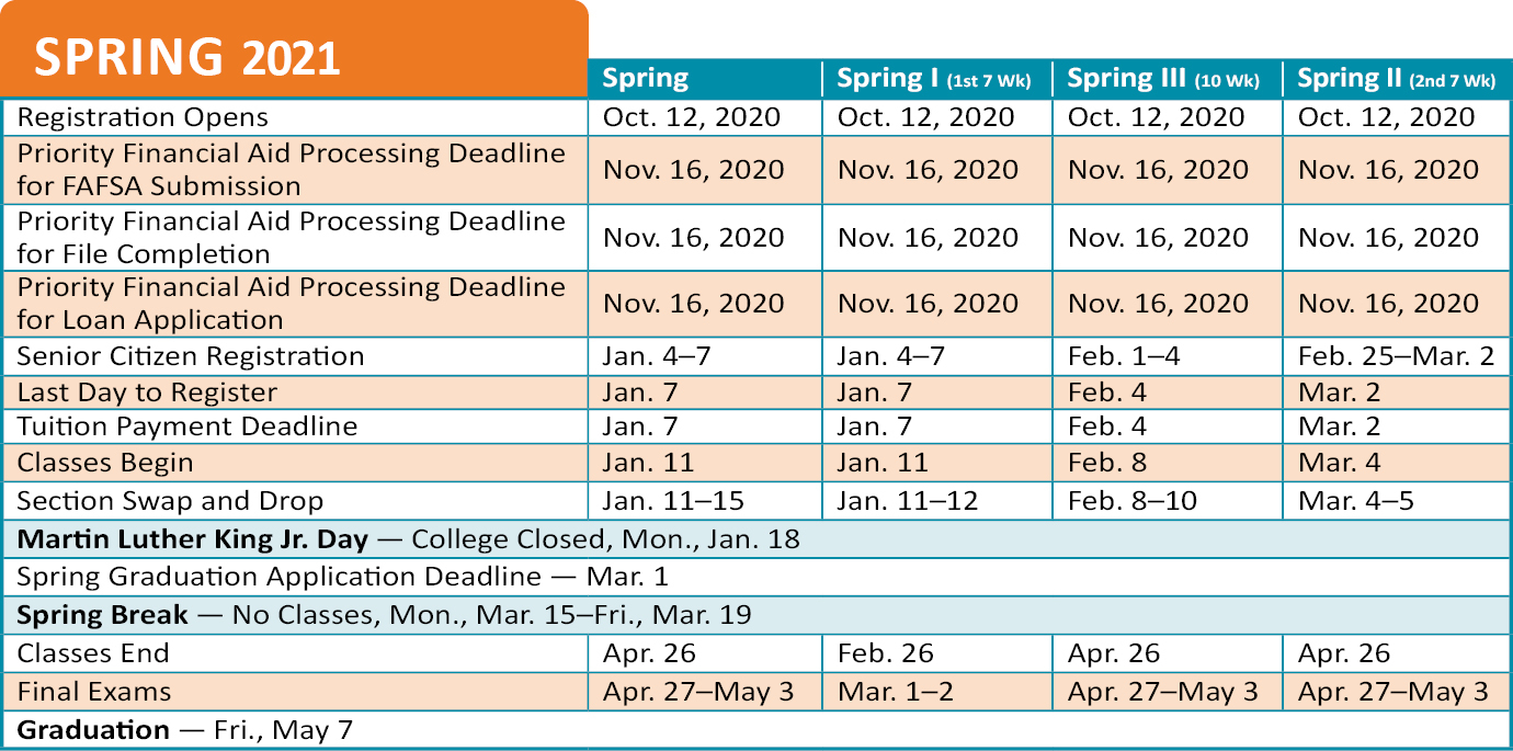 Academic Calendar | Technical College of the LowCountry