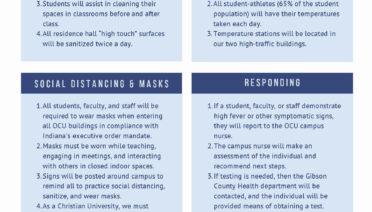 Campus News and Events | Oakland City University