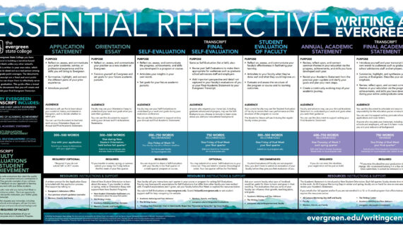 Essential Reflective Writing at Evergreen | The Evergreen ...