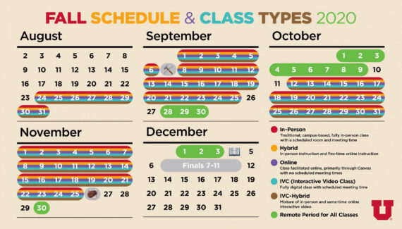 Understanding the fall schedule and course types | @theU