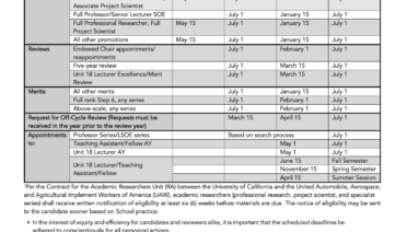 Schedule for Academic Personnel Actions | Academic Personnel ...