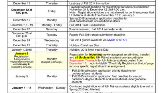 Schedule of Classes - University of Hawaii at Manoa